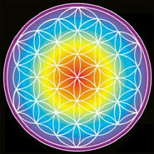 https://www.yoga-integral.fr/wp-content/uploads/2013/01/Yantra_Melchizedek.jpg